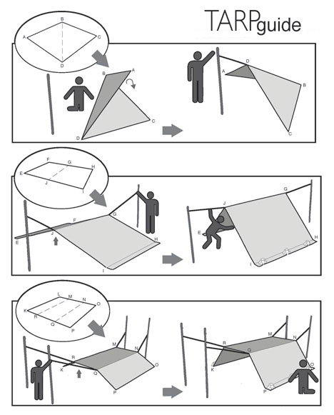 Tarp Shelter Styles by TYTHEdesign